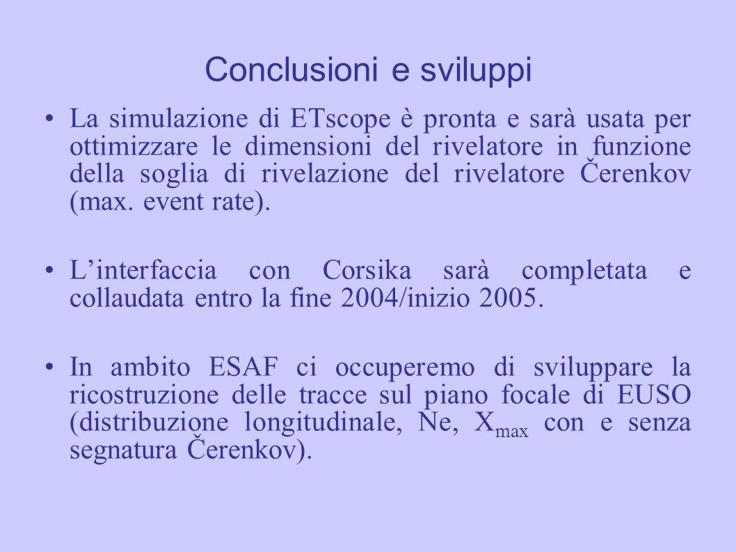 Conclusioni e sviluppi La simulazione di ETscope è pronta e sarà usata per ottimizzare le dimensioni del rivelatore in funzione della soglia di rivela