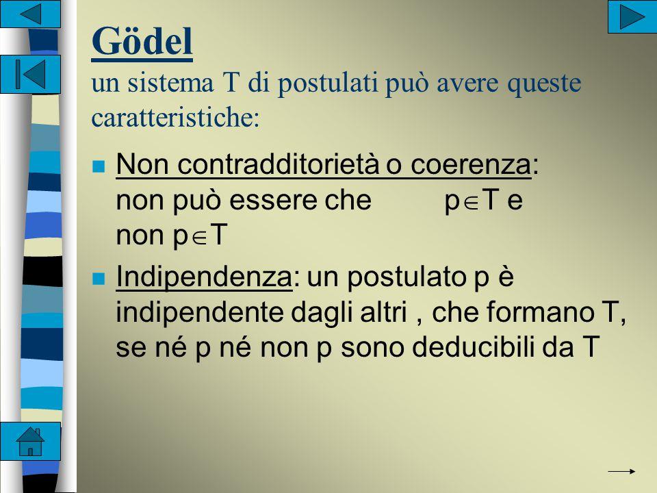 Quindi: Se indichiamo con S l'insieme di tutti gli insiemi sarà:  A : A  S e  (A)  S e quindi anche  (S)  S contraddizione!!!!!!!!!!!!!!!.