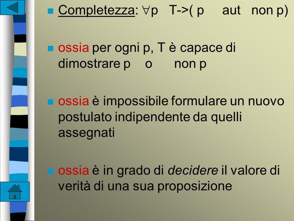 Gödel un sistema T di postulati può avere queste caratteristiche: n Non contradditorietà o coerenza: non può essere che p  T e non p  T n Indipendenza: un postulato p è indipendente dagli altri, che formano T, se né p né non p sono deducibili da T