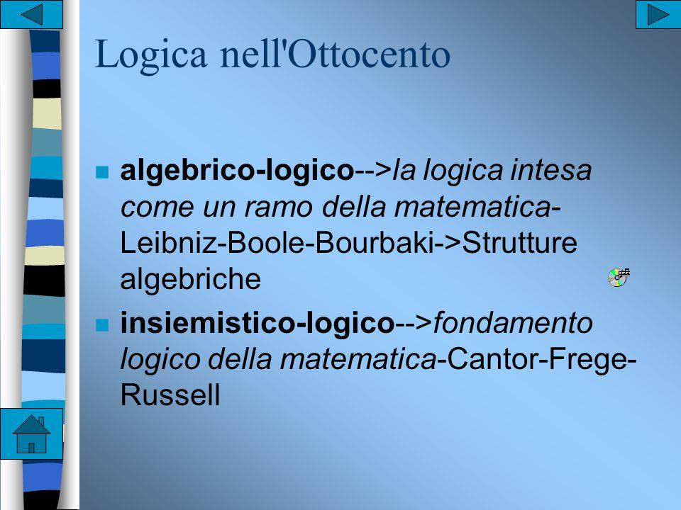 Assiomatica tra Matematica e Filosofia Logica nell'Ottocento Quadro storico L. classica L. intuizionista L. minimalista Assiomatica Logica nell'Ottoce