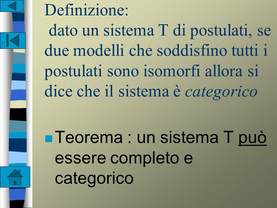I teoremi di Gödel n Ogni insieme contraddittorio è completo n Un sistema T di postulati non può essere completo e non contraddittorio