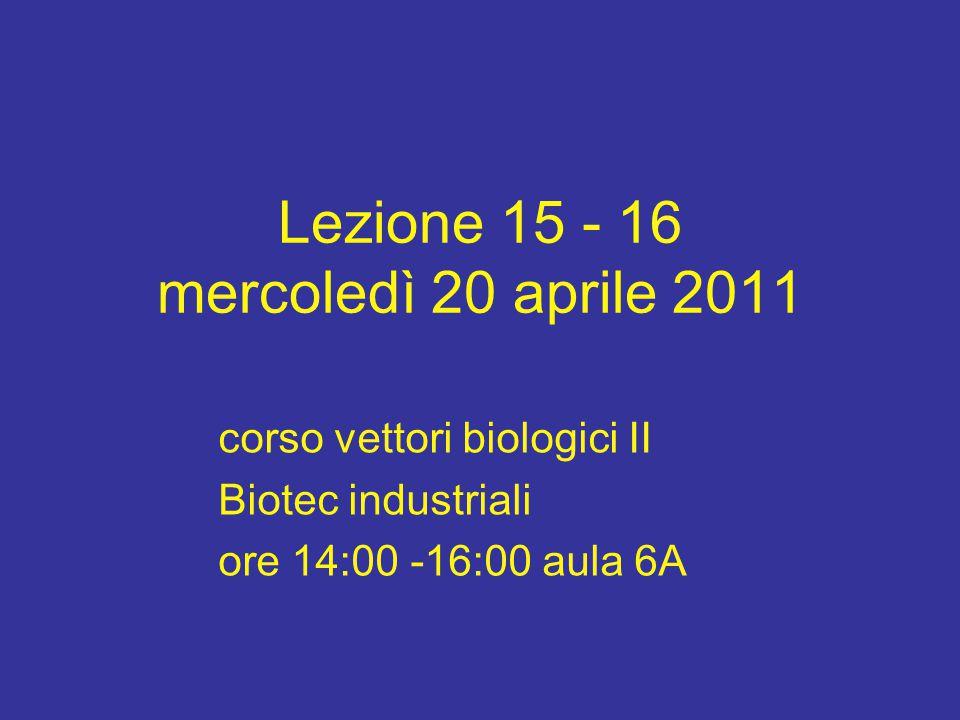 Lezione 15 - 16 mercoledì 20 aprile 2011 corso vettori biologici II Biotec industriali ore 14:00 -16:00 aula 6A