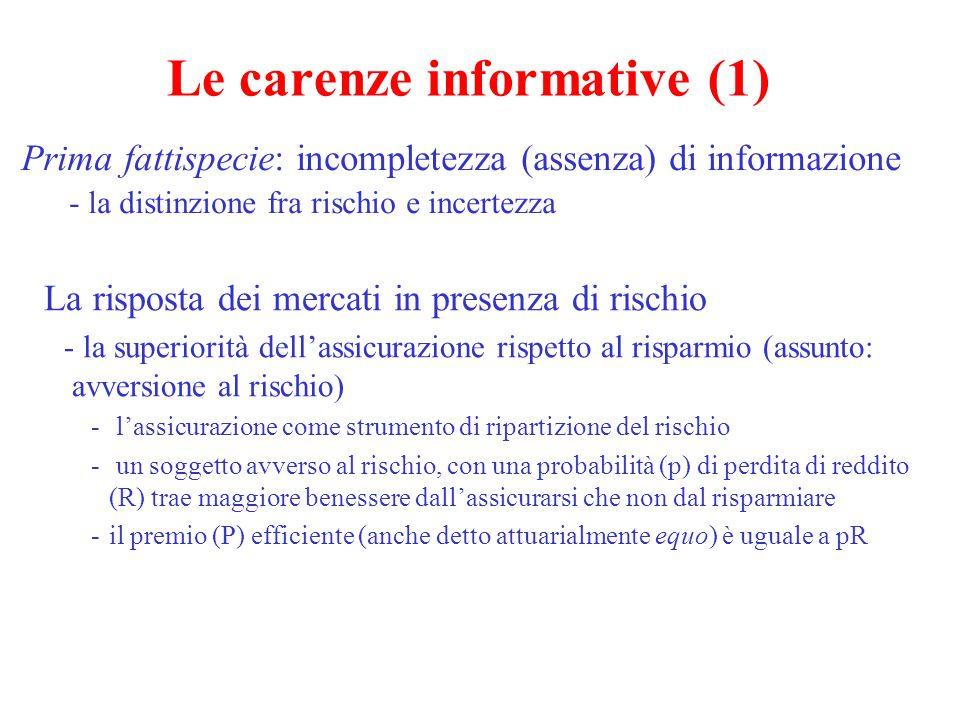 Le carenze informative (1) Prima fattispecie: incompletezza (assenza) di informazione - la distinzione fra rischio e incertezza La risposta dei mercat
