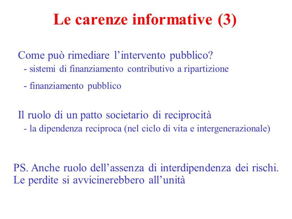 Le carenze informative (3) Come può rimediare l'intervento pubblico? -sistemi di finanziamento contributivo a ripartizione -finanziamento pubblico Il