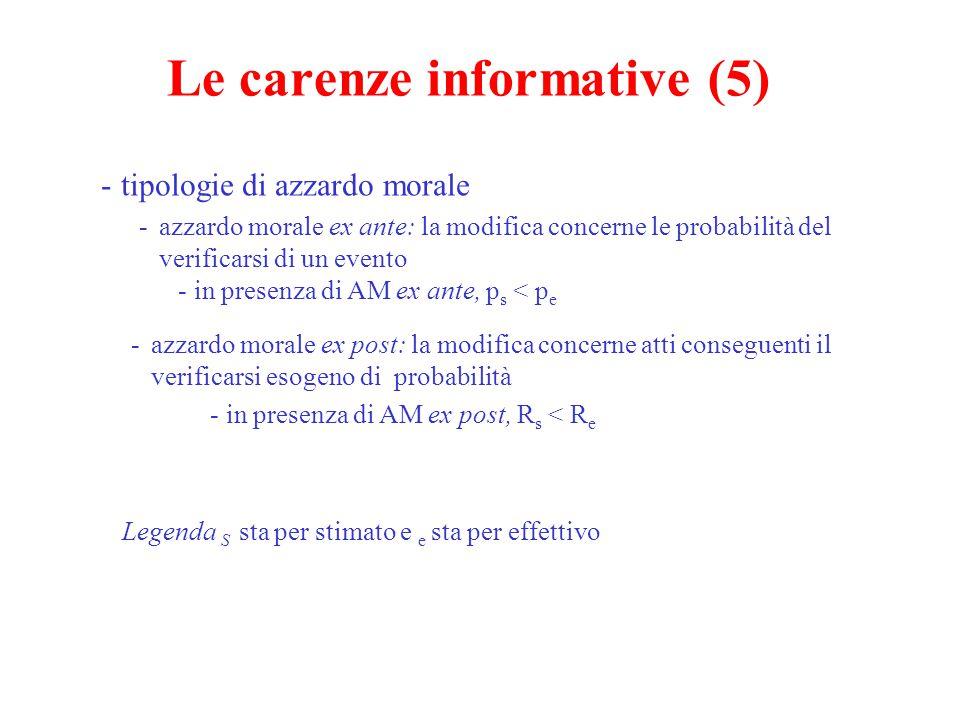 Le carenze informative (5) -tipologie di azzardo morale -azzardo morale ex ante: la modifica concerne le probabilità del verificarsi di un evento - in