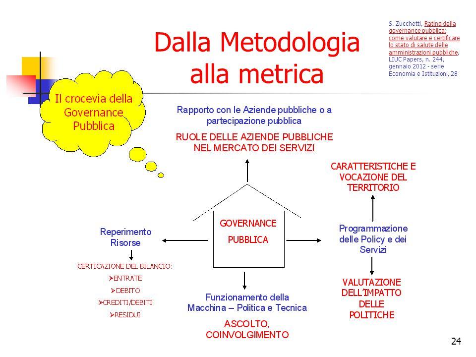 24 Dalla Metodologia alla metrica S. Zucchetti, Rating della governance pubblica: come valutare e certificare lo stato di salute delle amministrazioni