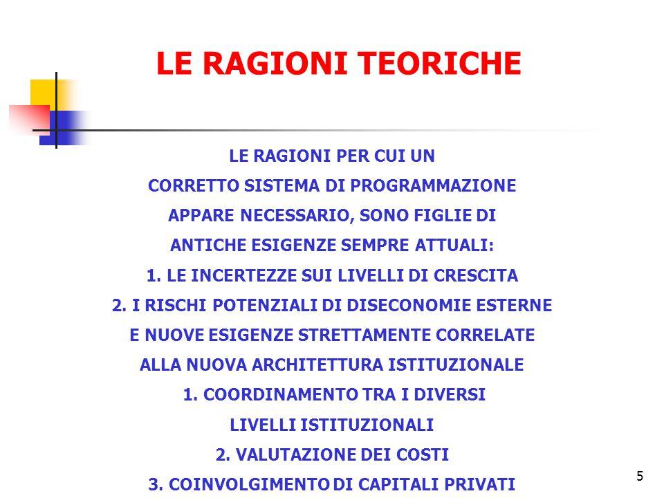 6 LE FINALITA' 1.PIENA ED EFFICIENTE OCCUPAZIONE 2.