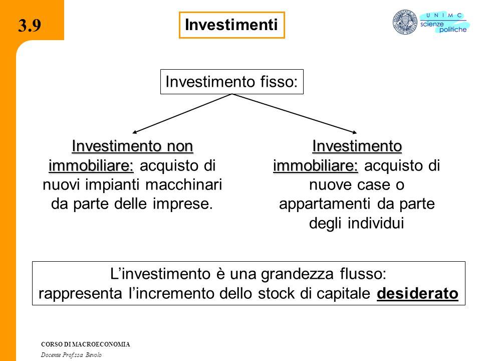 3.7.1 CORSO DI MACROECONOMIA Docente Prof.ssa Bevolo 3.9 Investimenti Investimento fisso: Investimento non immobiliare: Investimento non immobiliare:
