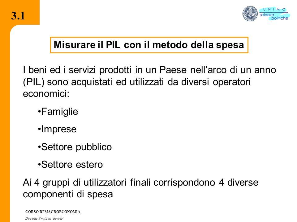 3.7.1 CORSO DI MACROECONOMIA Docente Prof.ssa Bevolo 3.2 Composizione del PIL Da lato della spesa 5.