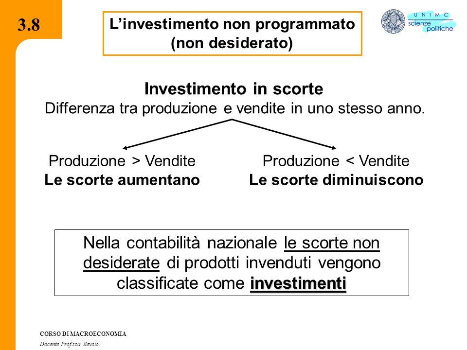 3.7.1 CORSO DI MACROECONOMIA Docente Prof.ssa Bevolo 3.8 L'investimento non programmato (non desiderato) Investimento in scorte Differenza tra produzi
