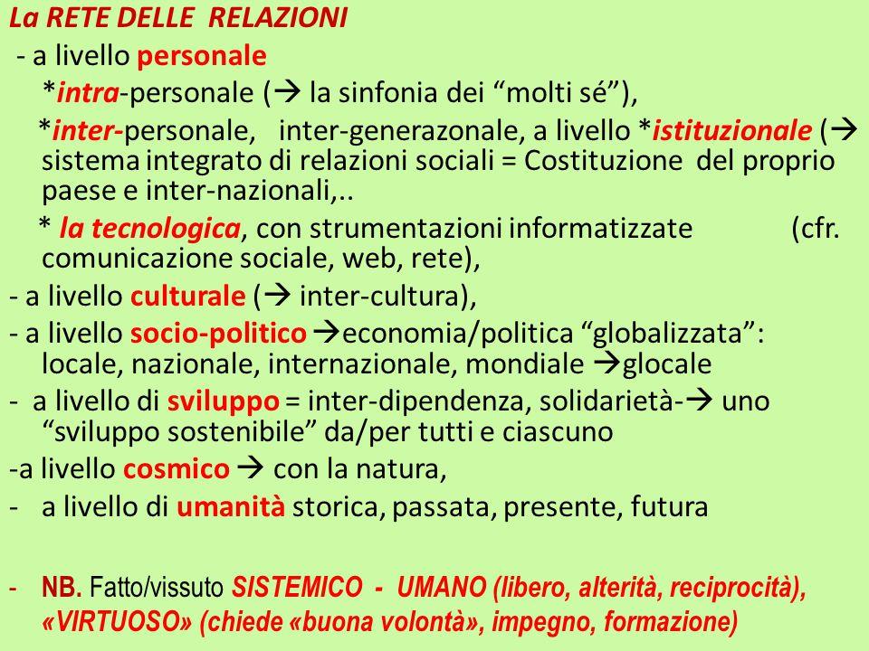 """La RETE DELLE RELAZIONI - a livello personale *intra-personale (  la sinfonia dei """"molti sé""""), *inter-personale, inter-generazonale, a livello *istit"""