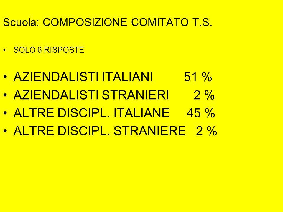 Scuola: COMPOSIZIONE COMITATO T.S.
