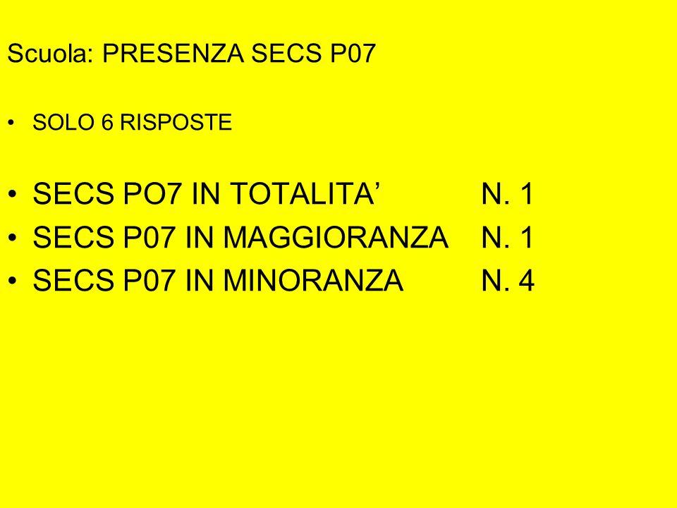 Scuola: PRESENZA SECS P07 SOLO 6 RISPOSTE SECS PO7 IN TOTALITA' N.