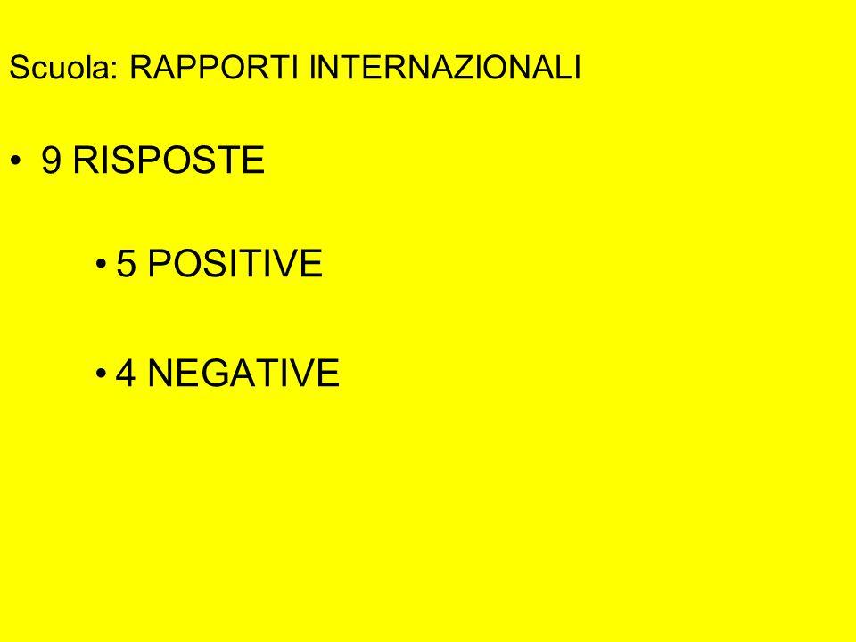 Scuola: RAPPORTI INTERNAZIONALI 9 RISPOSTE 5 POSITIVE 4 NEGATIVE