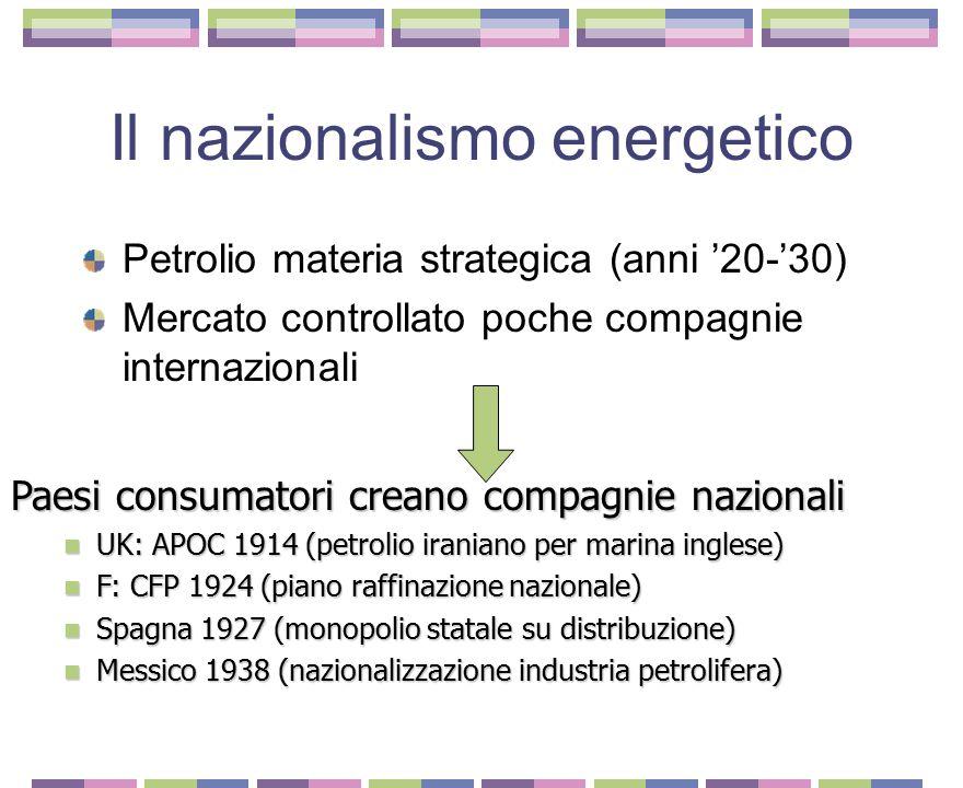"""Obiettivi della lezione La figura imprenditoriale di Enrico Mattei, inserita nel proprio contesto di storia d'impresa, no """"mitizzazione"""" Eni come esem"""