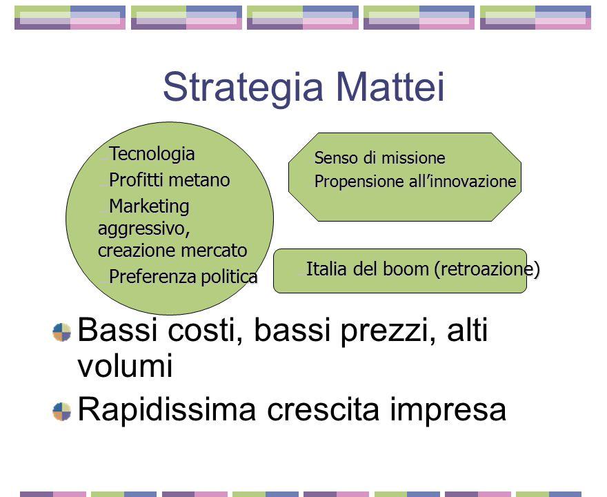 Il metano: i concorrenti I polesani Arretratezza tecnica Carenze di strategia Gli americani Nessun interesse per Italia come paese produttore Scarsa a