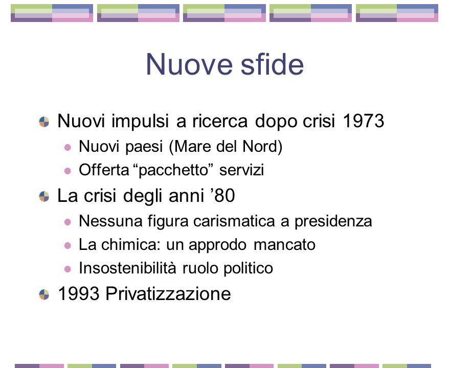 """Il """"dopo-Mattei"""" Presidenza Boldrini-Cefis (1962-1971) Da ricercatore produttore a distributore greggio La petrolchimica Viene meno missione originari"""