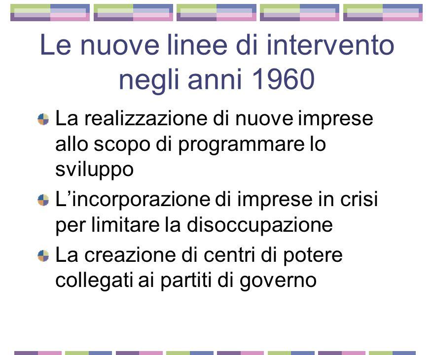Il ruolo dello stato nel paradigma dell'Italia liberale Interventi per la promozione di nuove imprese Interventi legislativi in favore di specifici se