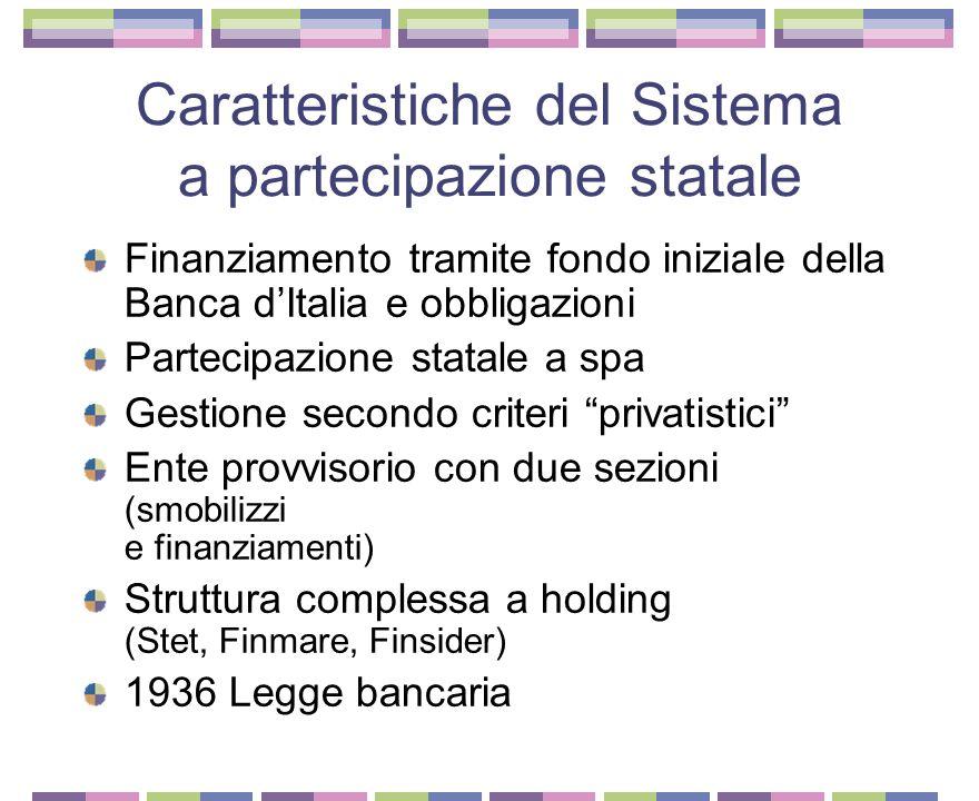 Verso un capitalismo di tipo misto Nel 1931 viene fondato l'Imi (la banca mista non esiste più) Anche la Banca d'Italia è impegnata nel crollo industr