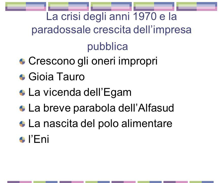 Crescita dello stato imprenditore negli anni 1960 Enel e Efim l'Eni di Eugenio Cefis l'Iri e il raddoppio di Taranto l'Alfa Romeo, dalla Giulia all'Al
