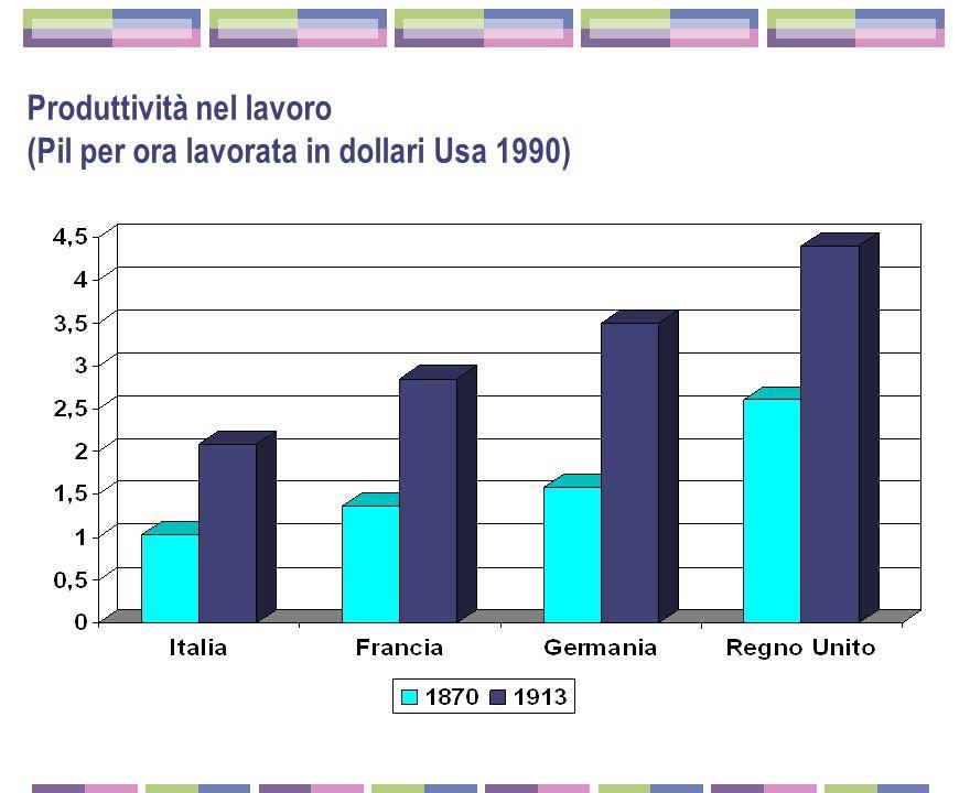 Ultima tra le grandi nazioni europee L'Italia si stava avviando verso l'industrializzazione all'inizio del novecento La tradizionale solidità economic