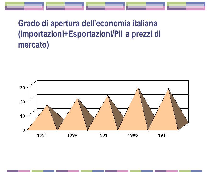 Cresce il reddito degli italiani L'Italia inizia a recuperare il terreno perduto L'industria cresce più rapidamente dell'agricoltura Cresce il numero