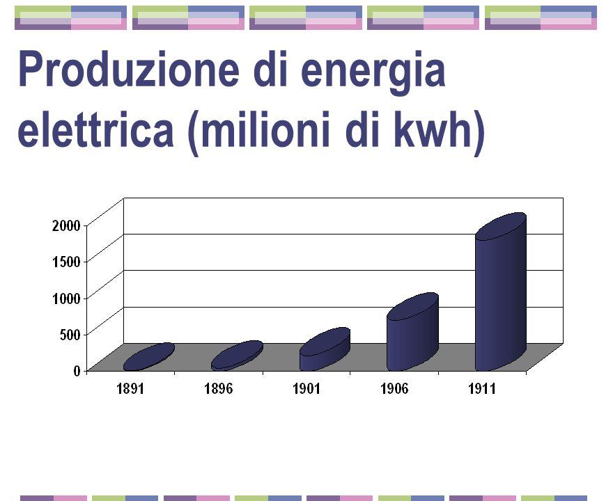 La grande banca Dopo la crisi bancaria degli anni 1890 Nasce la Banca d'Italia Comit Credit Banche di deposito e investimento Banche miste Grandi clie