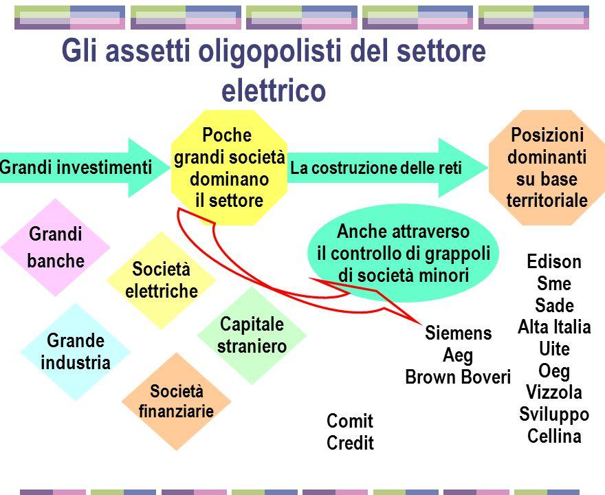 """L'industria elettrica italiana: """"la conquista della forza"""" 1884 Nasce a Milano la Edison Giuseppe Colombo La mancanza di carbone era stato un vincolo"""