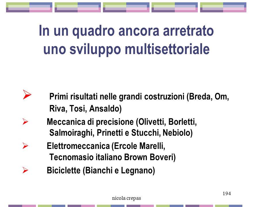 L'industria meccanica Un ampio spettro di imprese Grandi imprese Artigianato Botteghe e piccoli opifici Da Milano a Bologna da Torino a Genova Nel Ven