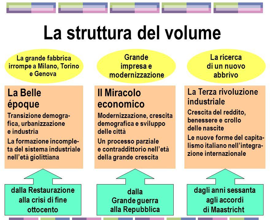 L'industria meccanica Un ampio spettro di imprese Grandi imprese Artigianato Botteghe e piccoli opifici Da Milano a Bologna da Torino a Genova Nel Veneto e in Emilia