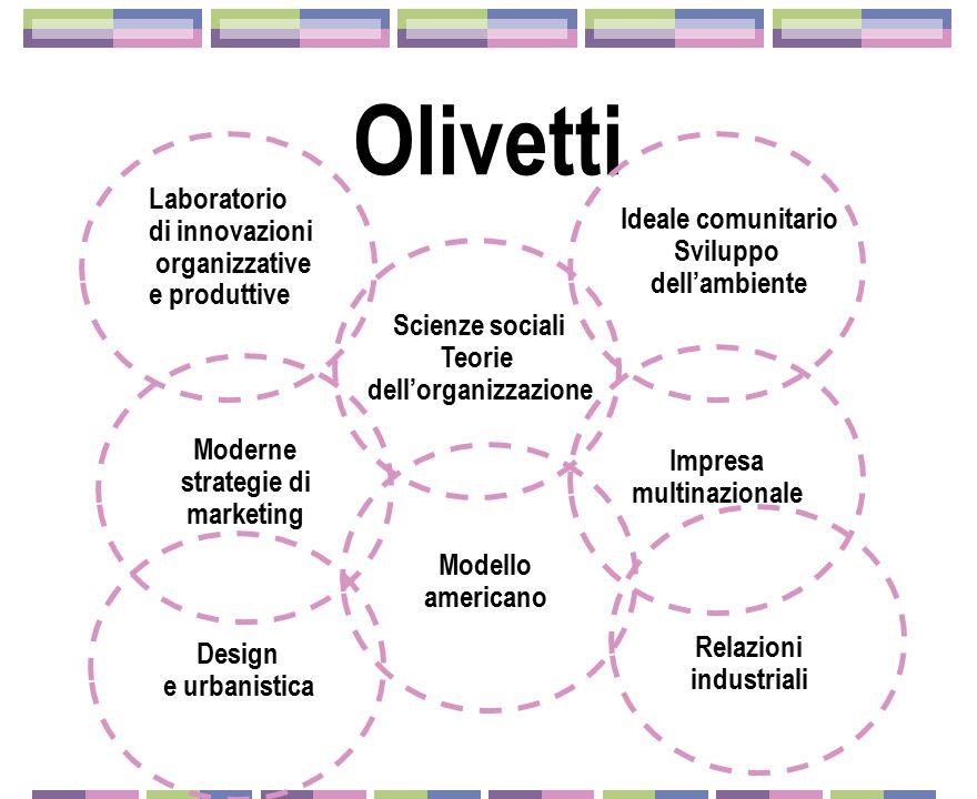 Nuovi principi nella gestione dell'impresa pubblica Il piano Sinigaglia Il nuovo impianto di Cornigliano L'organigramma aziendale Il ruolo dei quadri