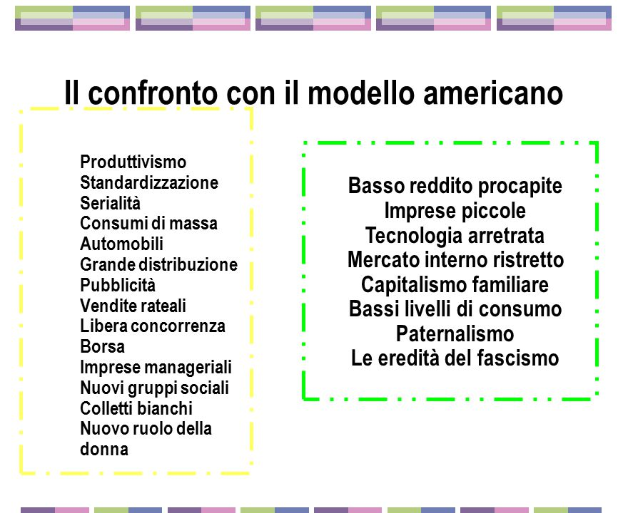 Olivetti Laboratorio di innovazioni organizzative e produttive Scienze sociali Teorie dell'organizzazione Ideale comunitario Sviluppo dell'ambiente Moderne strategie di marketing Modello americano Impresa multinazionale Relazioni industriali Design e urbanistica