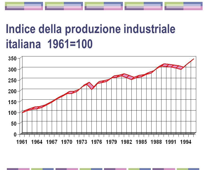La ricerca di un nuovo abbrivo Benetton Standardizzazione Diversificazione L'espansione negli anni Settanta Il ruolo delle esportazioni La struttura a