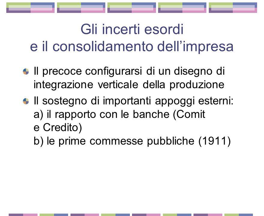 11 luglio 1899: la fondazione della Fiat In un panorama affollato la Fiat si distingue per: a) consistenza del capitale sociale b) orientamento alla p