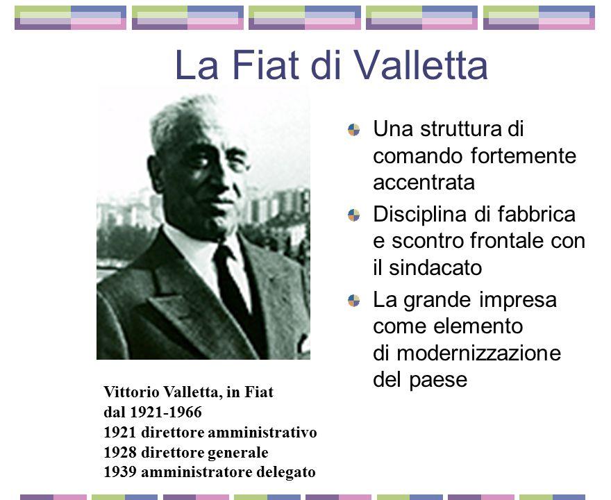 """Il ruolo del mercato interno Le conseguenze di Quota 90 La crisi del 1929 1931: il successo della Balilla """"vetturetta ultra utilitaria"""" 1936: Fiat 500"""