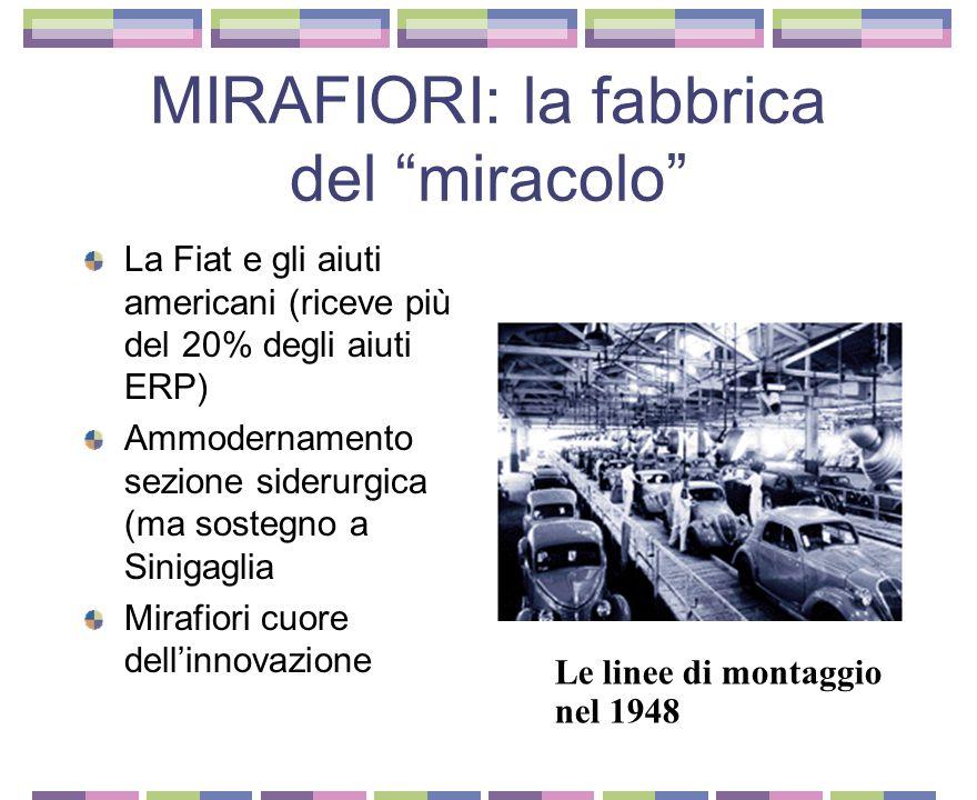 La Fiat di Valletta Una struttura di comando fortemente accentrata Disciplina di fabbrica e scontro frontale con il sindacato La grande impresa come e