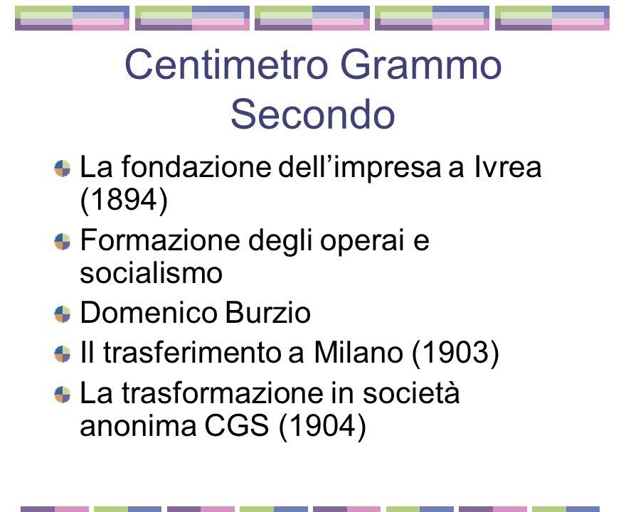Le origini: da Ivrea a Chicago Camillo Olivetti (1868-1940) Gli studi al politecnico di Torino (1891) L'apprendistato come operaio a Londra Il viaggio