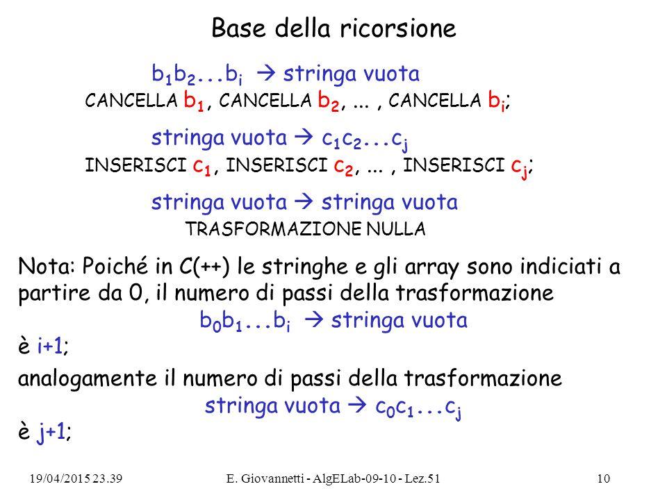 Base della ricorsione b 1 b 2...b i  stringa vuota CANCELLA b 1, CANCELLA b 2,..., CANCELLA b i ; stringa vuota  c 1 c 2...c j INSERISCI c 1, INSERISCI c 2,..., INSERISCI c j ; stringa vuota  stringa vuota TRASFORMAZIONE NULLA Nota: Poiché in C(++) le stringhe e gli array sono indiciati a partire da 0, il numero di passi della trasformazione b 0 b 1...b i  stringa vuota è i+1; analogamente il numero di passi della trasformazione stringa vuota  c 0 c 1...c j è j+1; 19/04/2015 23.41E.