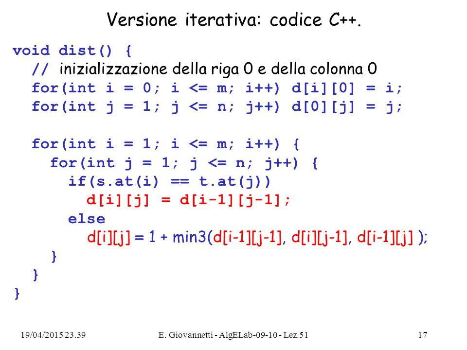 Versione iterativa: codice C++.