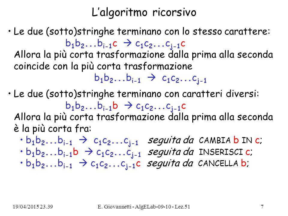 L'algoritmo ricorsivo Le due (sotto)stringhe terminano con lo stesso carattere: b 1 b 2...b i-1 c  c 1 c 2...c j-1 c Allora la più corta trasformazione dalla prima alla seconda coincide con la più corta trasformazione b 1 b 2...b i-1  c 1 c 2...c j-1 Le due (sotto)stringhe terminano con caratteri diversi: b 1 b 2...b i-1 b  c 1 c 2...c j-1 c Allora la più corta trasformazione dalla prima alla seconda è la più corta fra: b 1 b 2...b i-1  c 1 c 2...c j-1 seguita da CAMBIA b IN c; b 1 b 2...b i-1 b  c 1 c 2...c j-1 seguita da INSERISCI c; b 1 b 2...b i-1  c 1 c 2...c j-1 c seguita da CANCELLA b; 19/04/2015 23.41E.