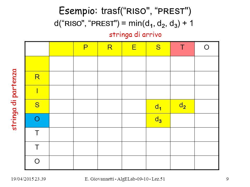 Esempio di esecuzione Per semplicità, disegniamo le due matrici in sovrapposizione, come se fossero un'unica matrice in cui ogni casella contiene sia la distanza che l'operazione.