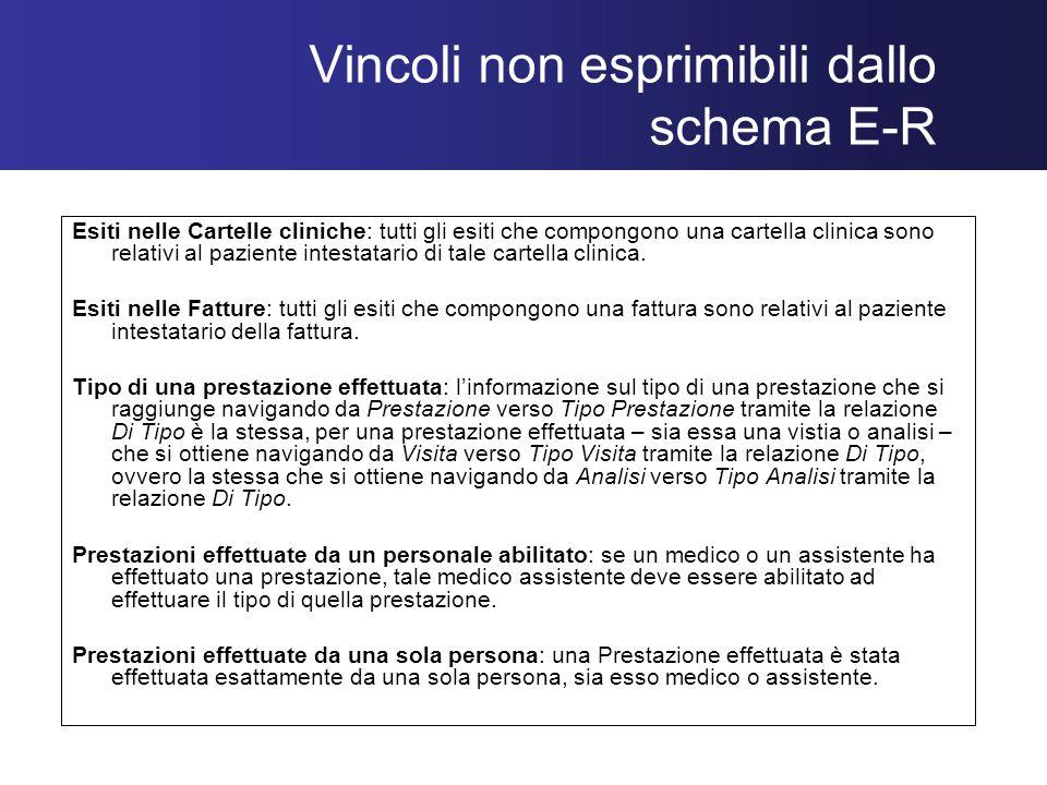 Vincoli non esprimibili dallo schema E-R Esiti nelle Cartelle cliniche: tutti gli esiti che compongono una cartella clinica sono relativi al paziente intestatario di tale cartella clinica.