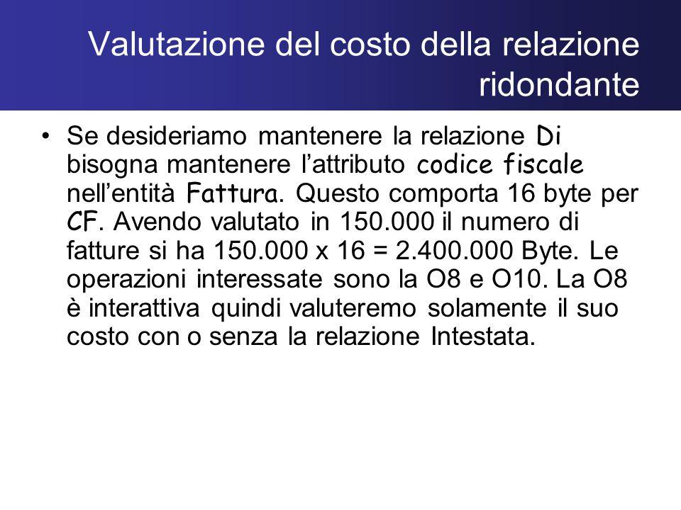 Valutazione del costo della relazione ridondante Se desideriamo mantenere la relazione Di bisogna mantenere l'attributo codice fiscale nell'entità Fattura.