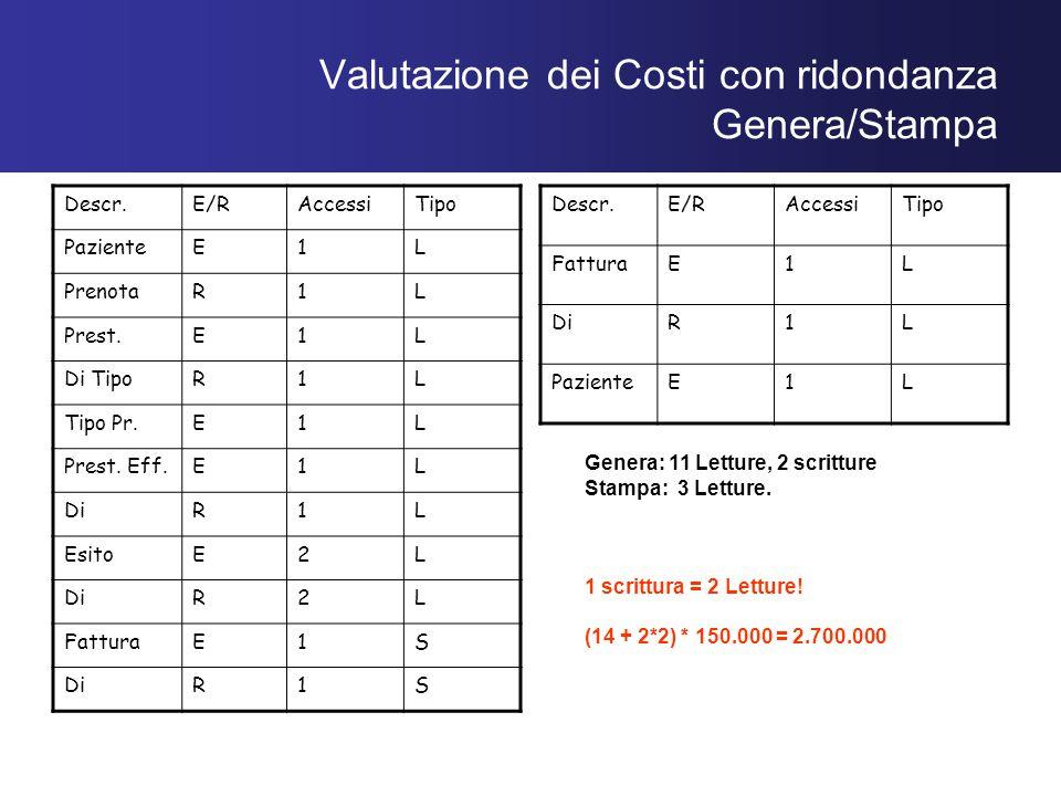 Valutazione dei Costi con ridondanza Genera/Stampa Descr.E/RAccessiTipo PazienteE1L PrenotaR1L Prest.E1L Di TipoR1L Tipo Pr.E1L Prest.