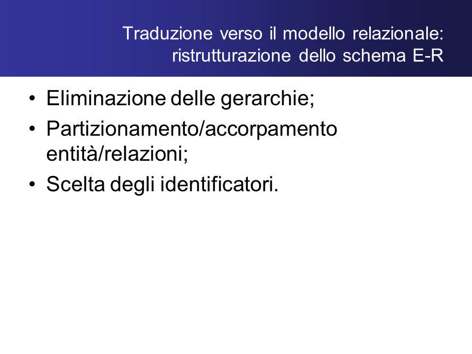 Traduzione verso il modello relazionale: ristrutturazione dello schema E-R Eliminazione delle gerarchie; Partizionamento/accorpamento entità/relazioni; Scelta degli identificatori.