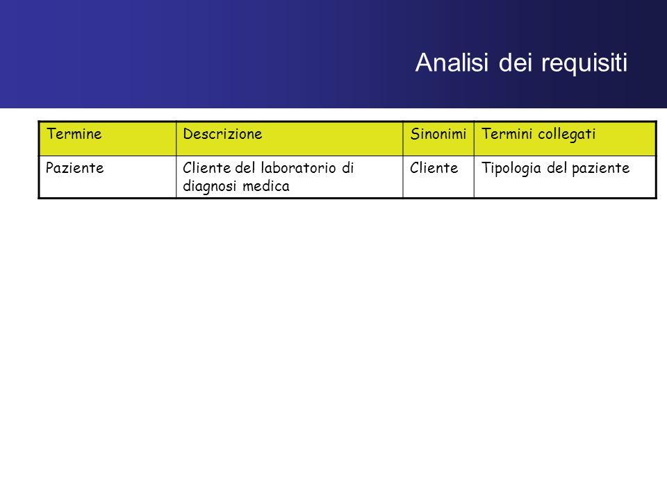 Analisi dei requisiti TermineDescrizioneSinonimiTermini collegati PazienteCliente del laboratorio di diagnosi medica ClienteTipologia del paziente