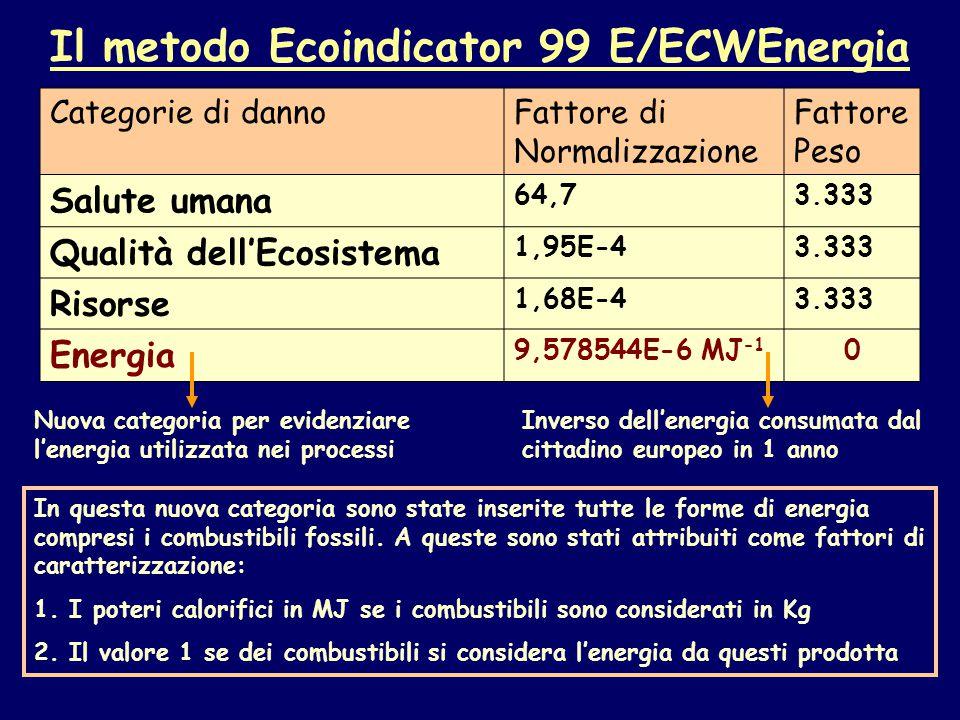 Il metodo Ecoindicator 99 E/ECWEnergia Categorie di dannoFattore di Normalizzazione Fattore Peso Salute umana 64,73.333 Qualità dell'Ecosistema 1,95E-43.333 Risorse 1,68E-43.333 Energia 9,578544E-6 MJ -1 0 Inverso dell'energia consumata dal cittadino europeo in 1 anno Nuova categoria per evidenziare l'energia utilizzata nei processi In questa nuova categoria sono state inserite tutte le forme di energia compresi i combustibili fossili.
