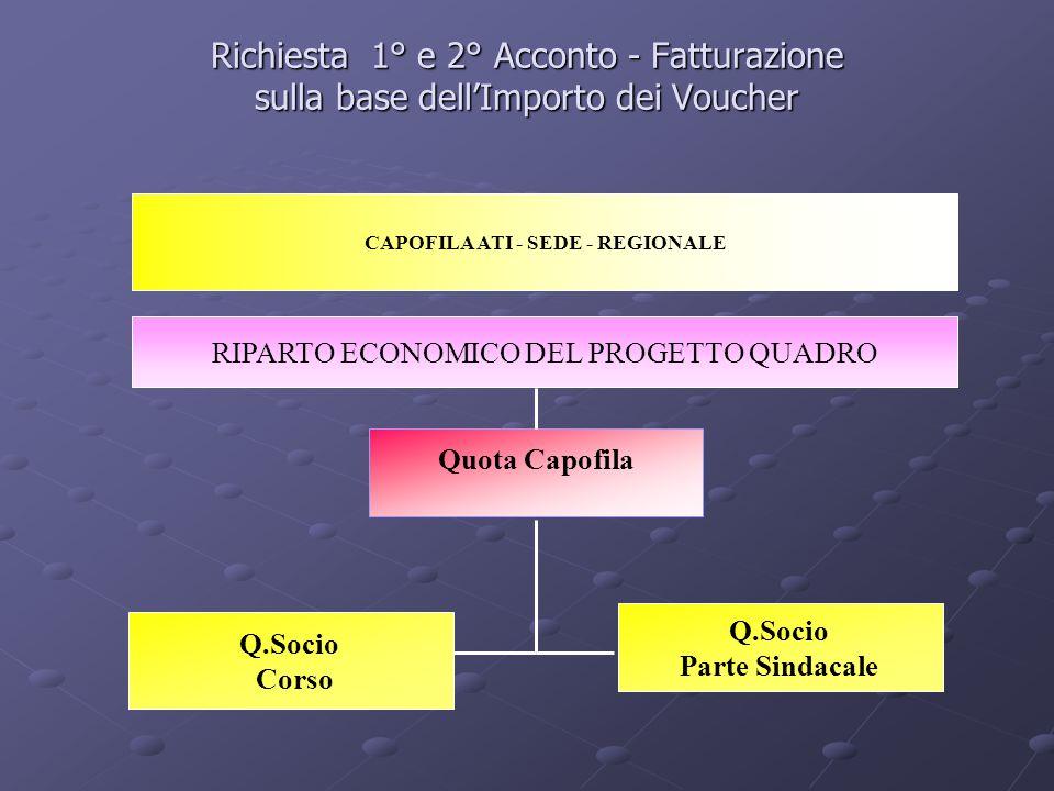 Richiesta 1° e 2° Acconto - Fatturazione sulla base dell'Importo dei Voucher RIPARTO ECONOMICO DEL PROGETTO QUADRO CAPOFILA ATI - SEDE - REGIONALE Quo