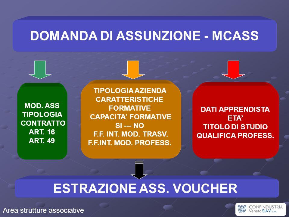 DOMANDA DI ASSUNZIONE - MCASS MOD. ASS TIPOLOGIA CONTRATTO ART. 16 ART. 49 TIPOLOGIA AZIENDA CARATTERISTICHE FORMATIVE CAPACITA' FORMATIVE SI --- NO F