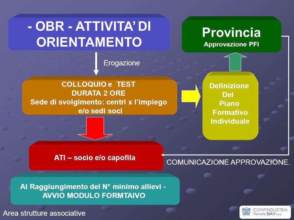 PIANO FORMATIVO INDIVIDUALE Formazione formale trasversale Area di contenuto 1 Competenza 1.1 Area di contenuto 2 Competenza 2.1 Competenza 2.2 Formazione formale professionalizzante Area di contenuto 1 Competenza 1.1 Competenza 1.n 1.
